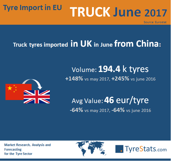 Infographics_18aug17 - UK from China in Jun17